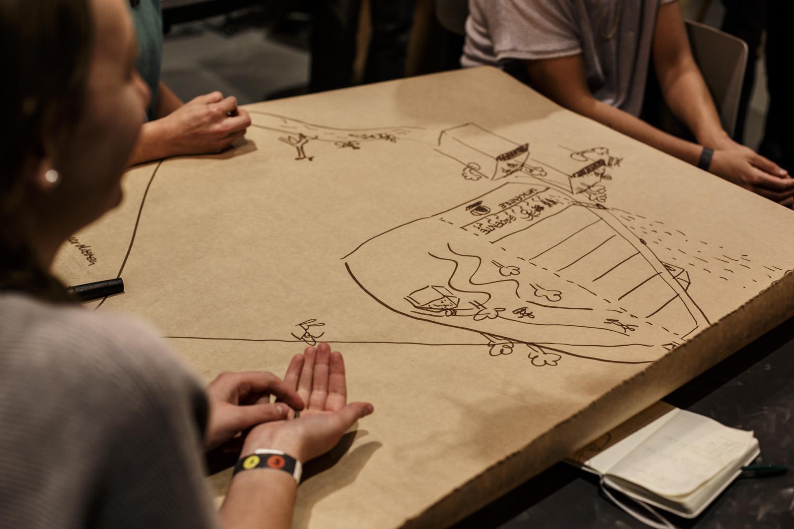 Brainstormtekening gemaakt tijdens training: Act on your carbon footprint georganiseerd door De Gezonde Stad
